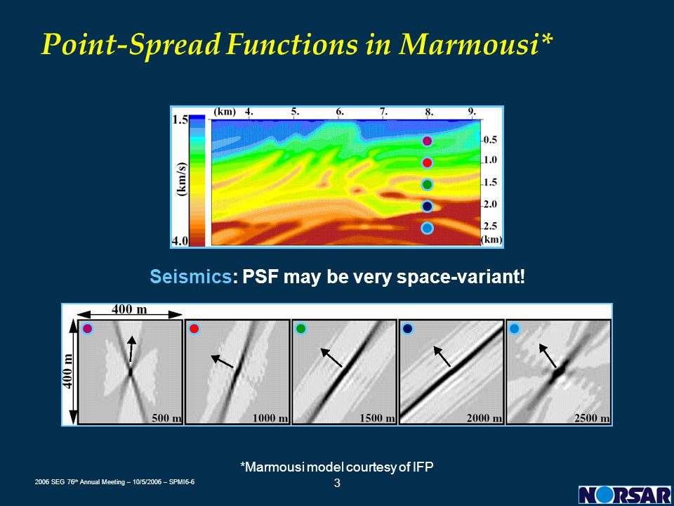Point-Spread Functions in Marmousi*