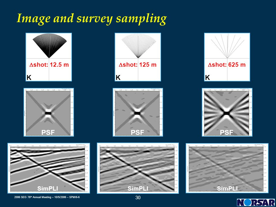 Image and survey sampling