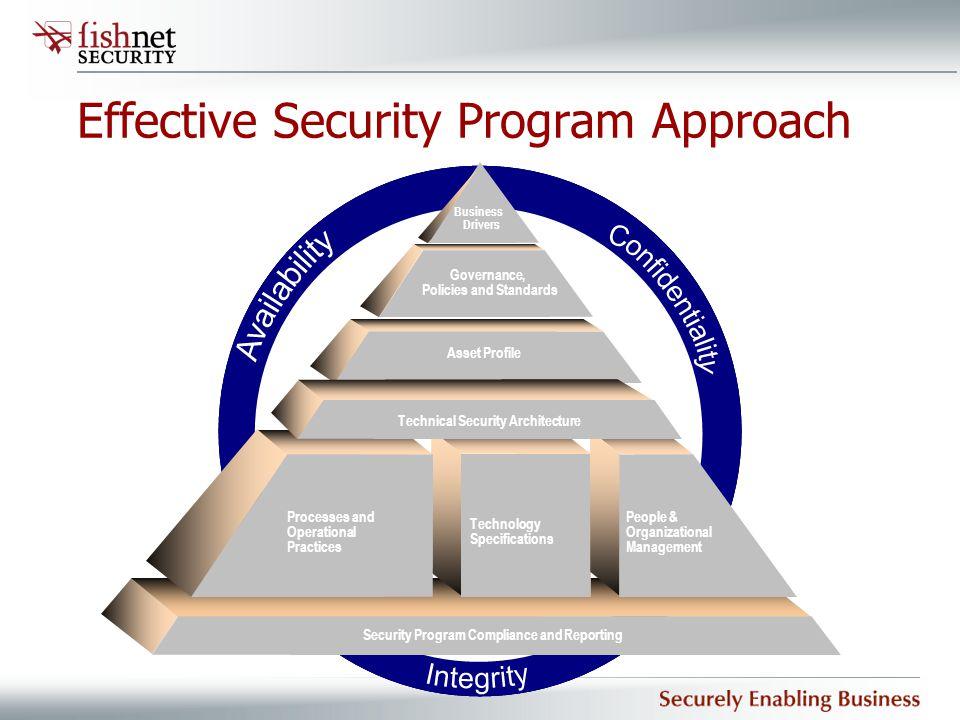 Effective Security Program Approach