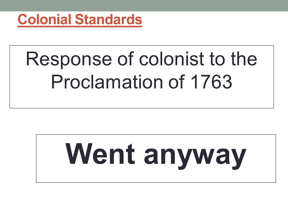 Response of colonist to the Proclamation of 1763