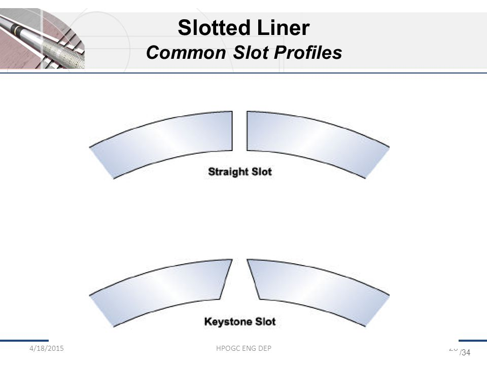 Slotted Liner Common Slot Profiles