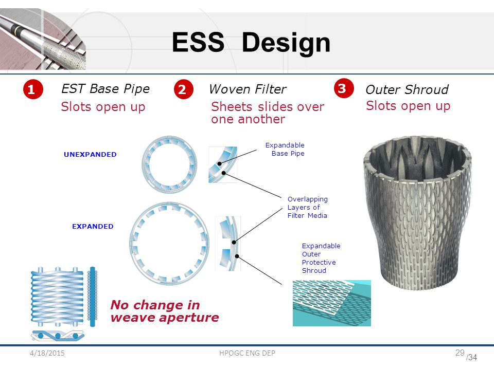 ESS Design 1 EST Base Pipe 2 3 Woven Filter Outer Shroud Slots open up