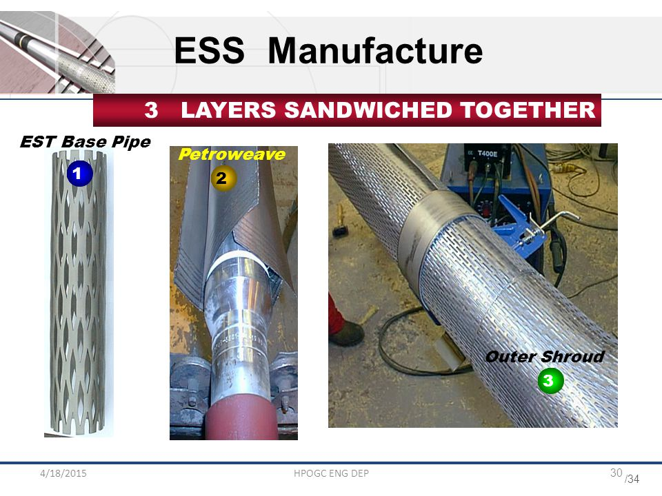 ESS Manufacture 3 LAYERS SANDWICHED TOGETHER EST Base Pipe Petroweave