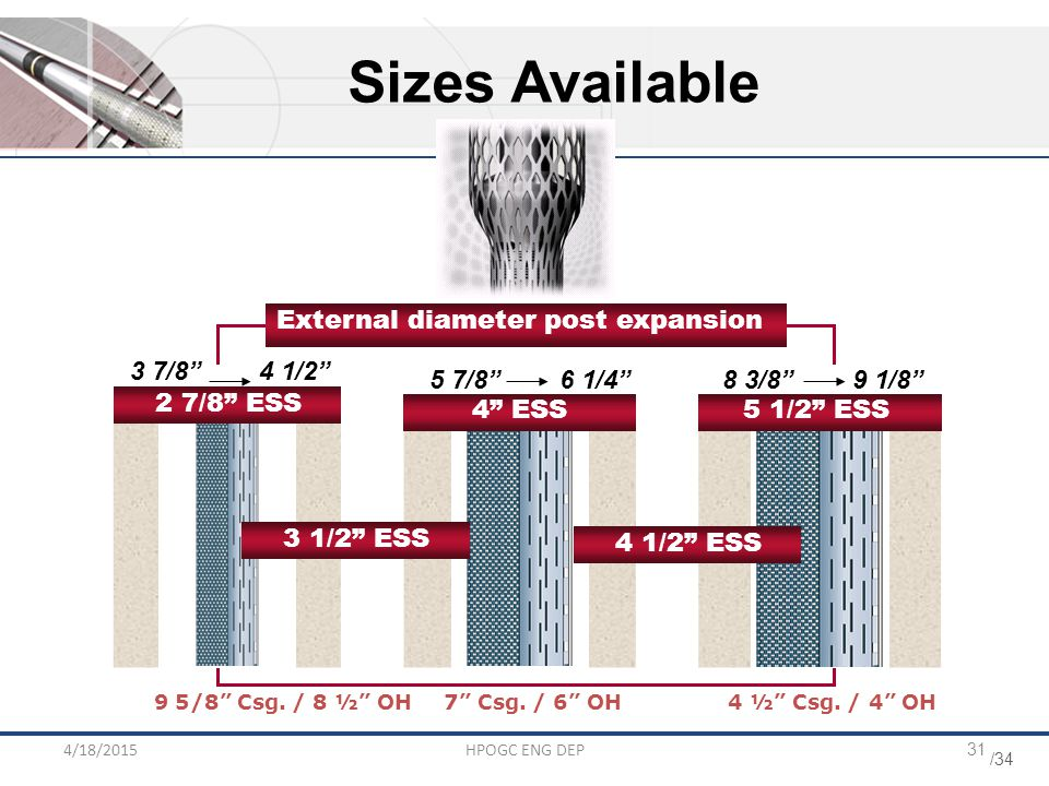 Sizes Available External diameter post expansion 3 7/8 4 1/2