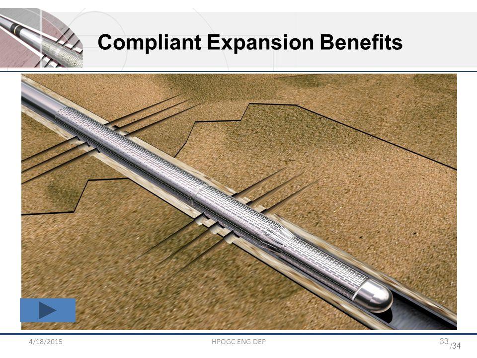 Compliant Expansion Benefits