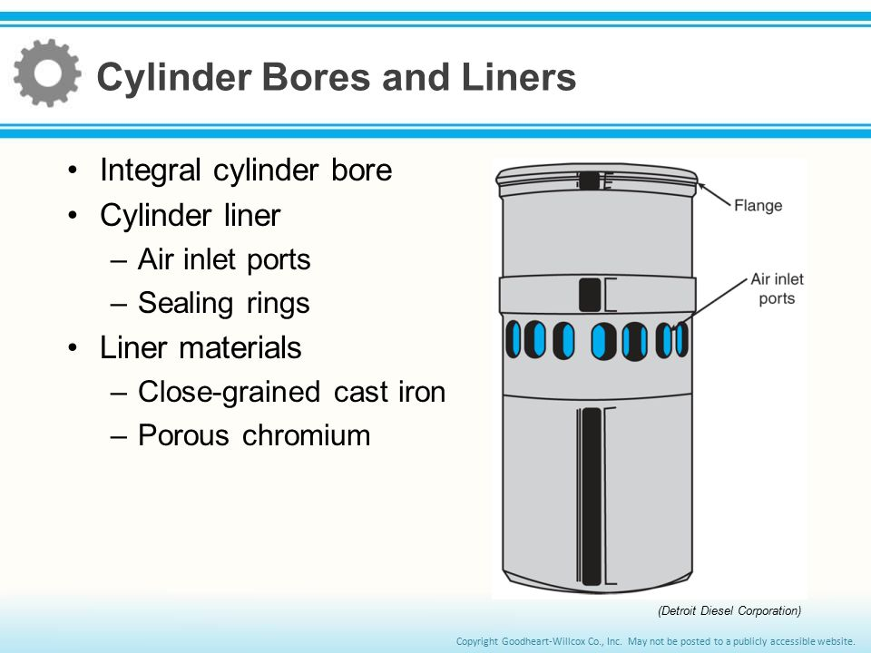 Cylinder Bores and Liners