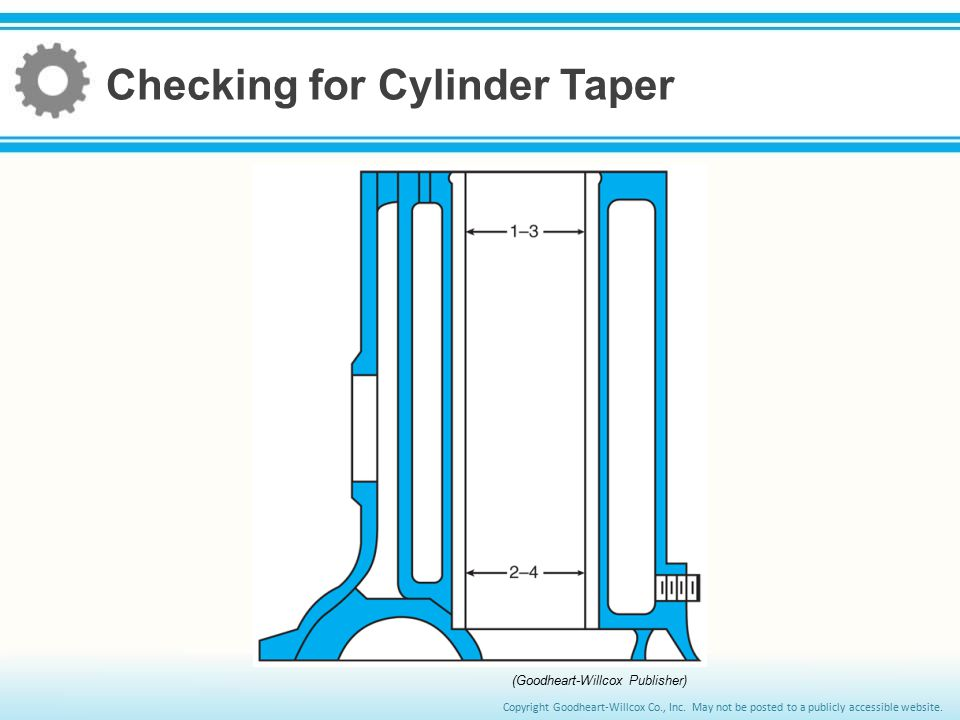 Checking for Cylinder Taper