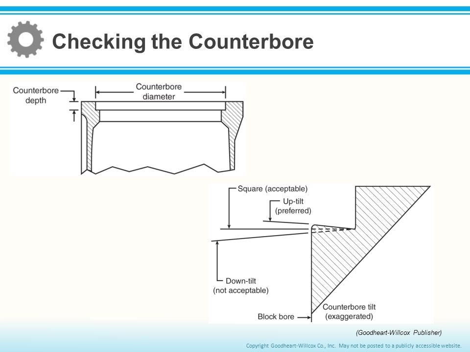 Checking the Counterbore