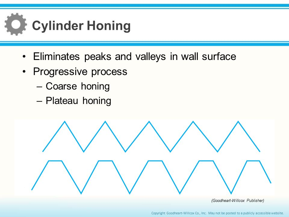 Cylinder Honing Eliminates peaks and valleys in wall surface