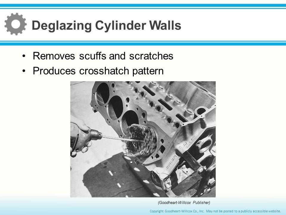 Deglazing Cylinder Walls