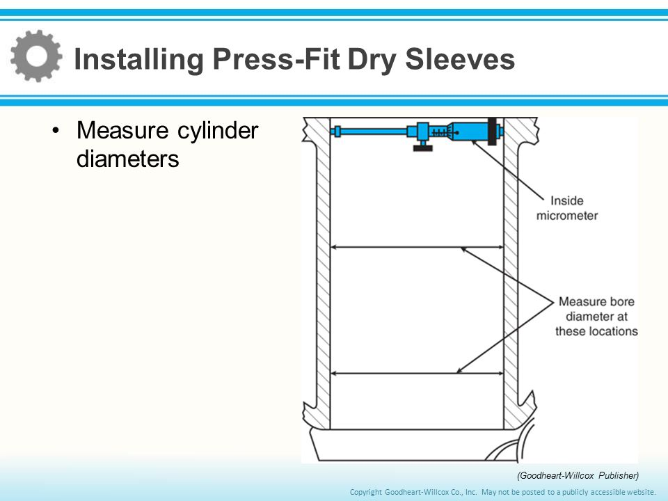 Installing Press-Fit Dry Sleeves