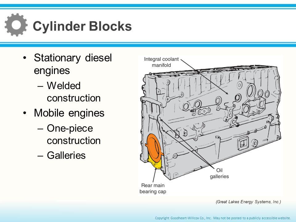 Cylinder Blocks Stationary diesel engines Mobile engines