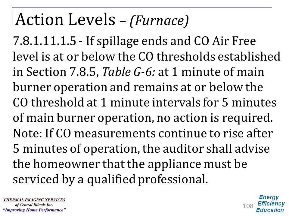 Action Levels – (Furnace)