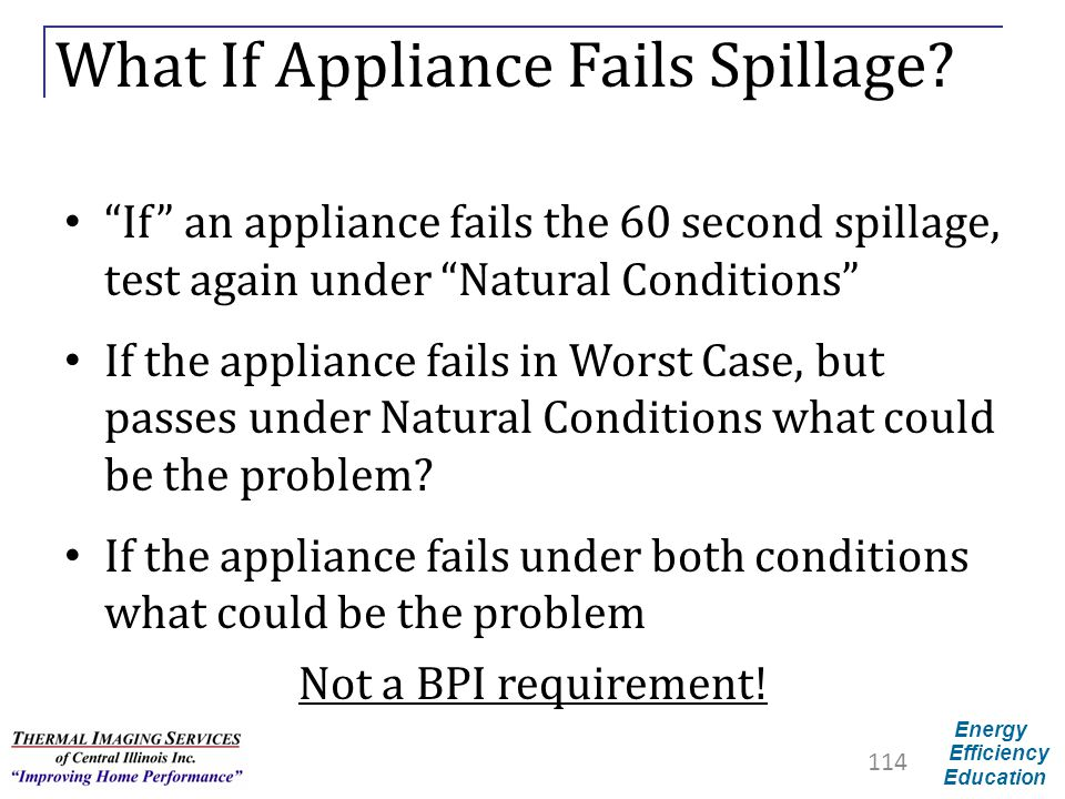 What If Appliance Fails Spillage