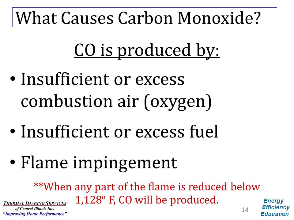 What Causes Carbon Monoxide