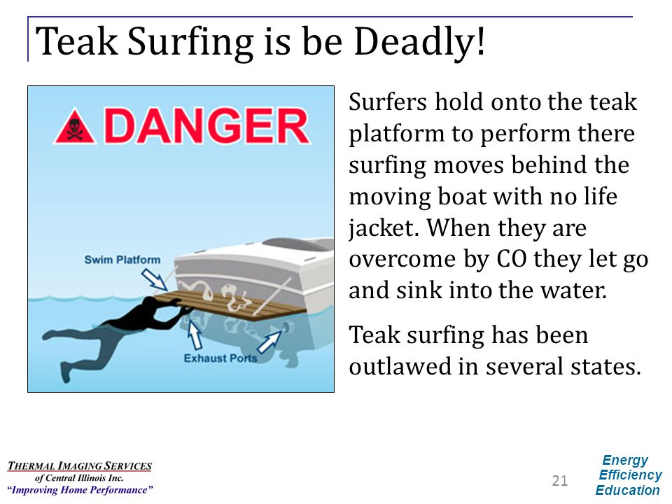 Teak Surfing is be Deadly!