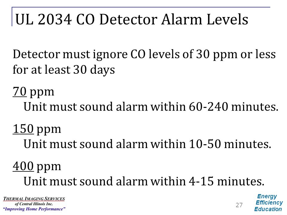 UL 2034 CO Detector Alarm Levels
