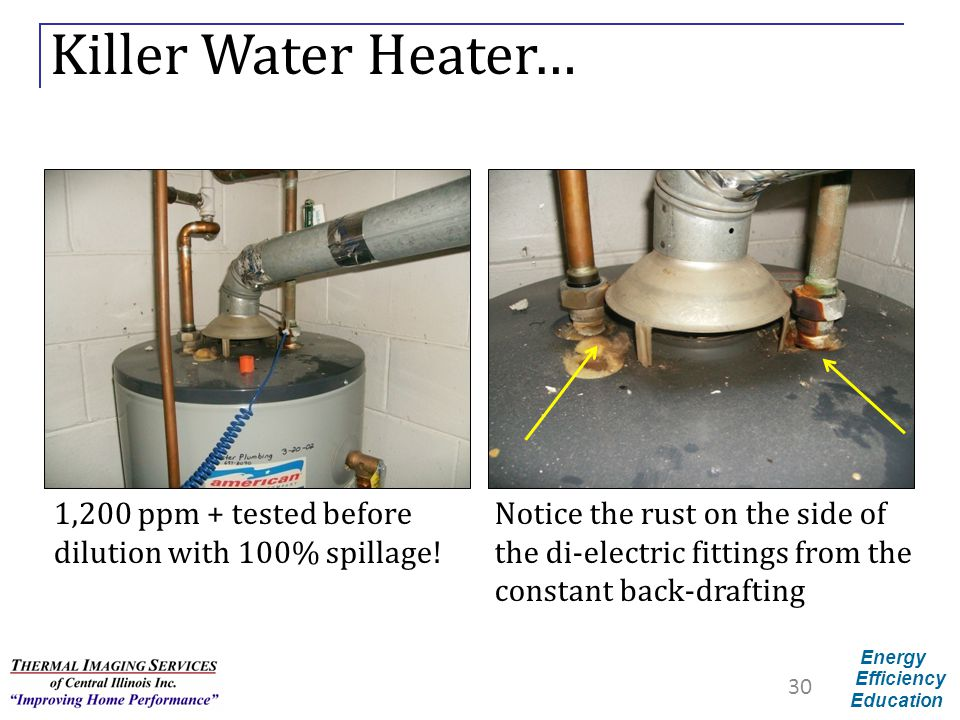 Killer Water Heater… 1,200 ppm + tested before dilution with 100% spillage!