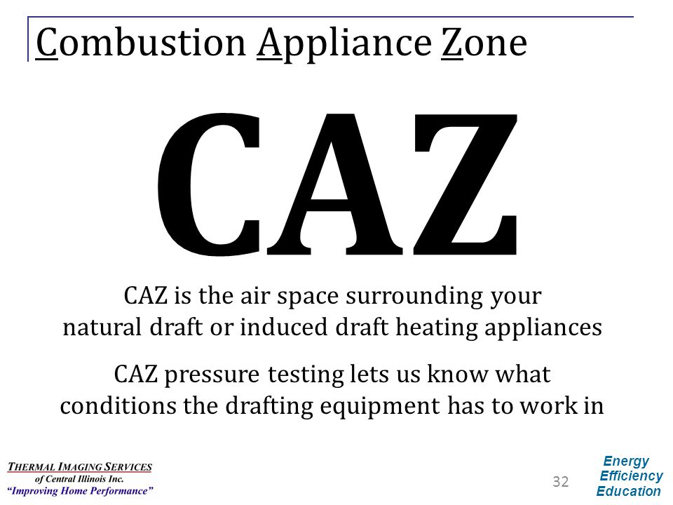 Combustion Appliance Zone