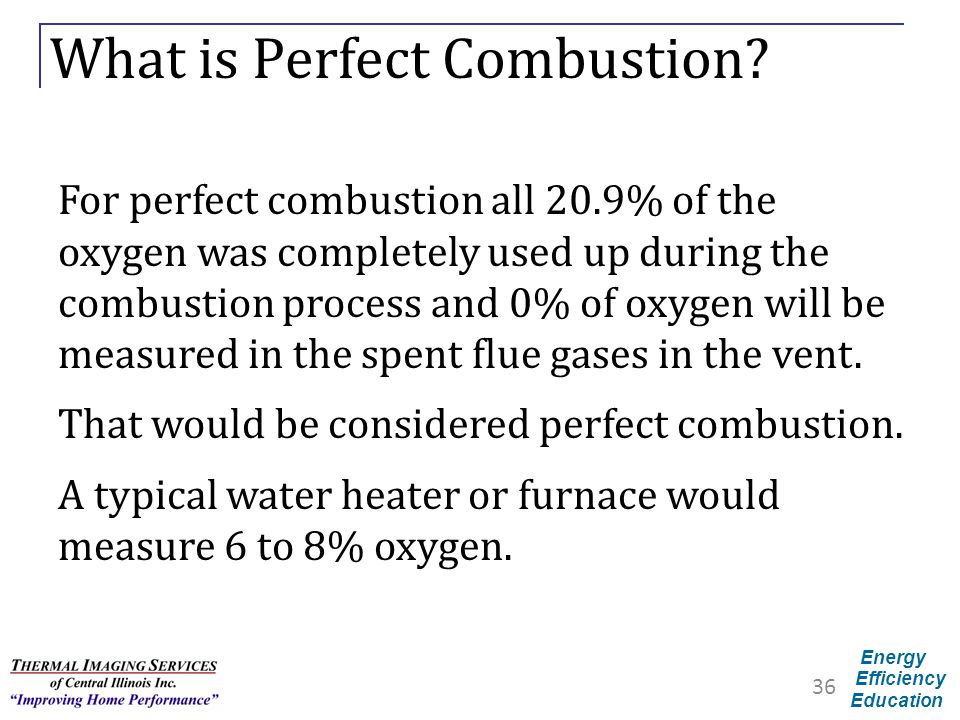 What is Perfect Combustion