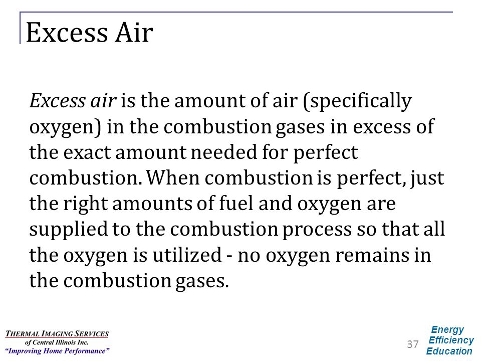 Excess Air