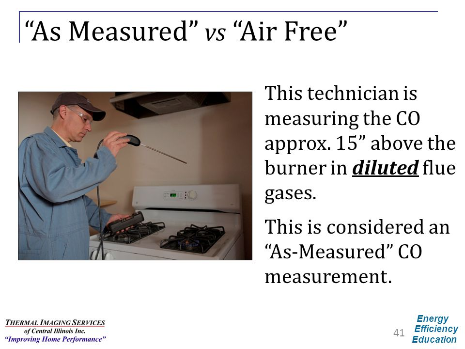 As Measured vs Air Free