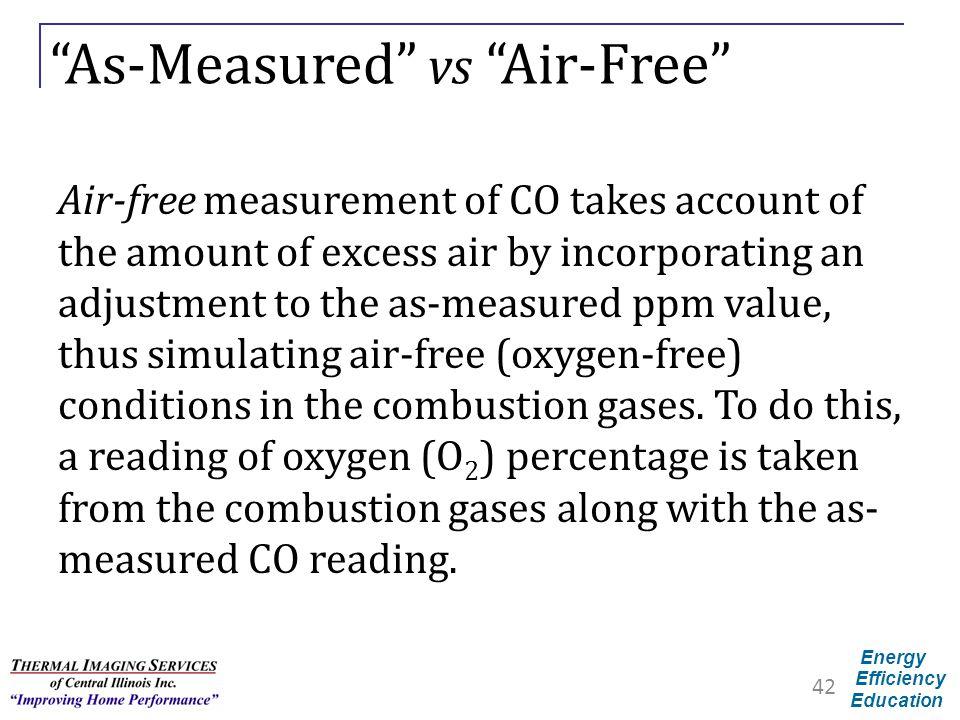 As-Measured vs Air-Free