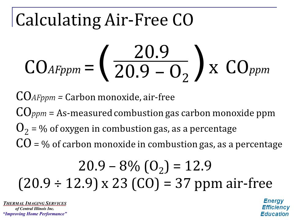 Calculating Air-Free CO