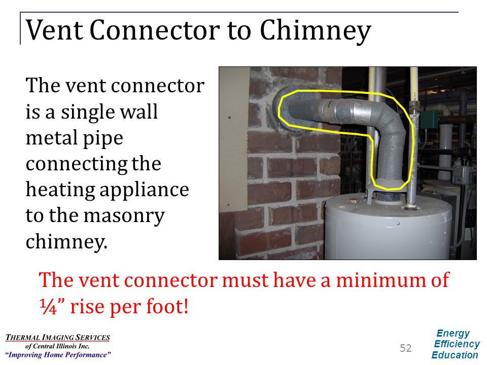 Vent Connector to Chimney