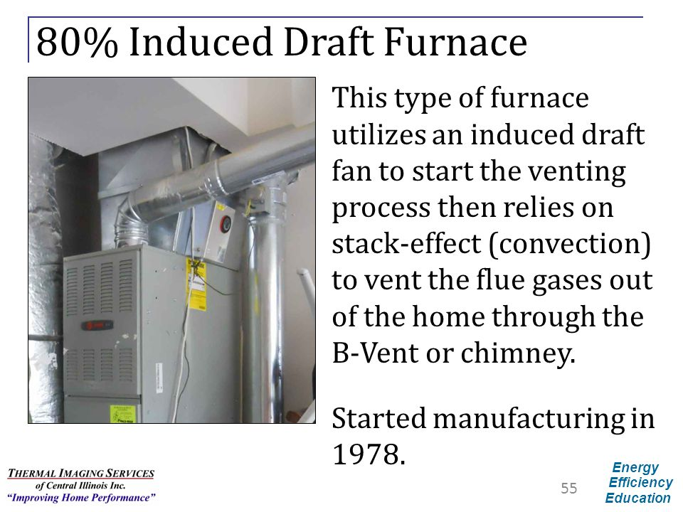 80% Induced Draft Furnace