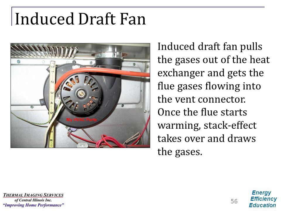 Induced Draft Fan