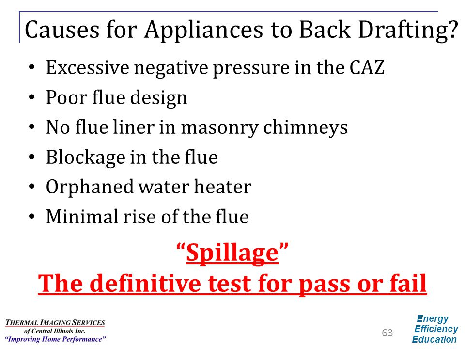 Causes for Appliances to Back Drafting