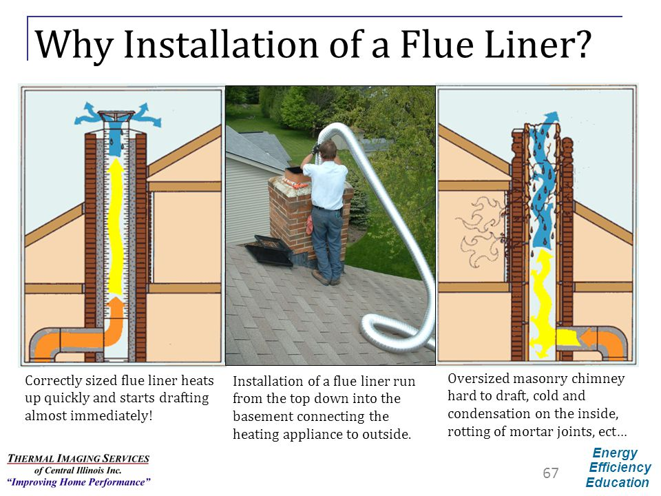 Why Installation of a Flue Liner