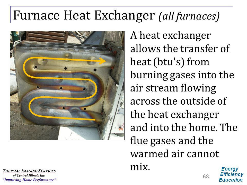 Furnace Heat Exchanger (all furnaces)