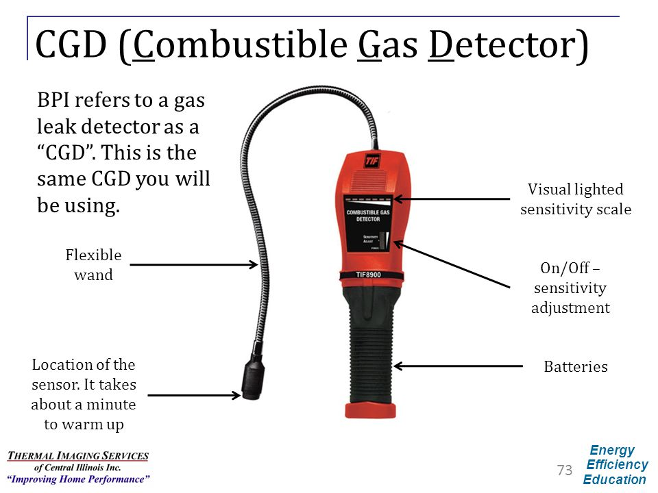 CGD (Combustible Gas Detector)