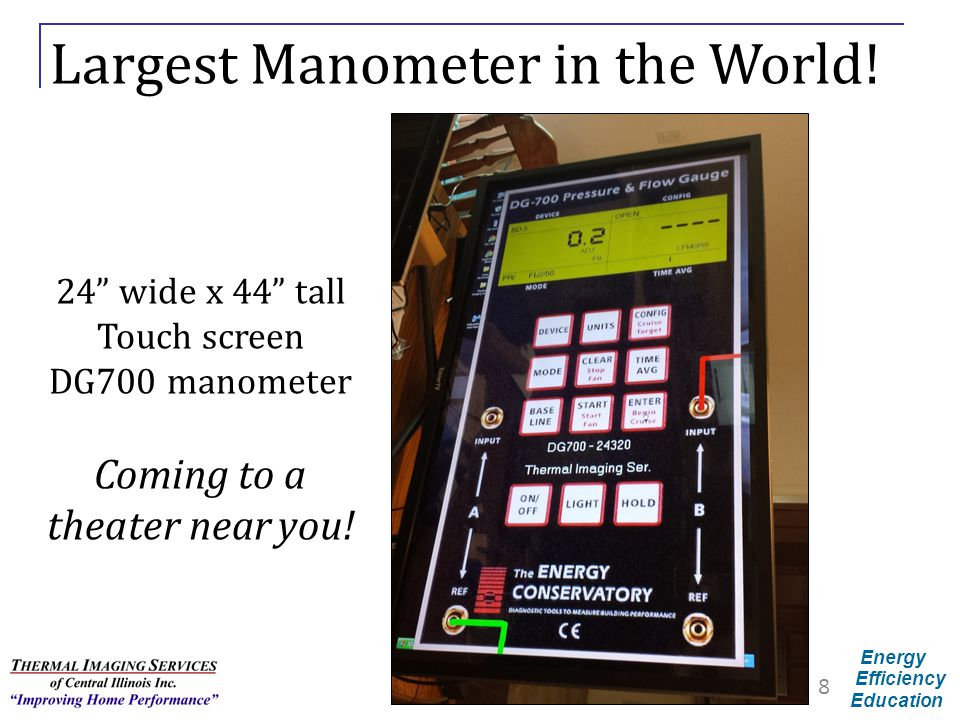 Largest Manometer in the World!