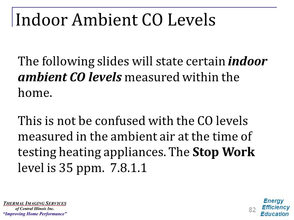 Indoor Ambient CO Levels