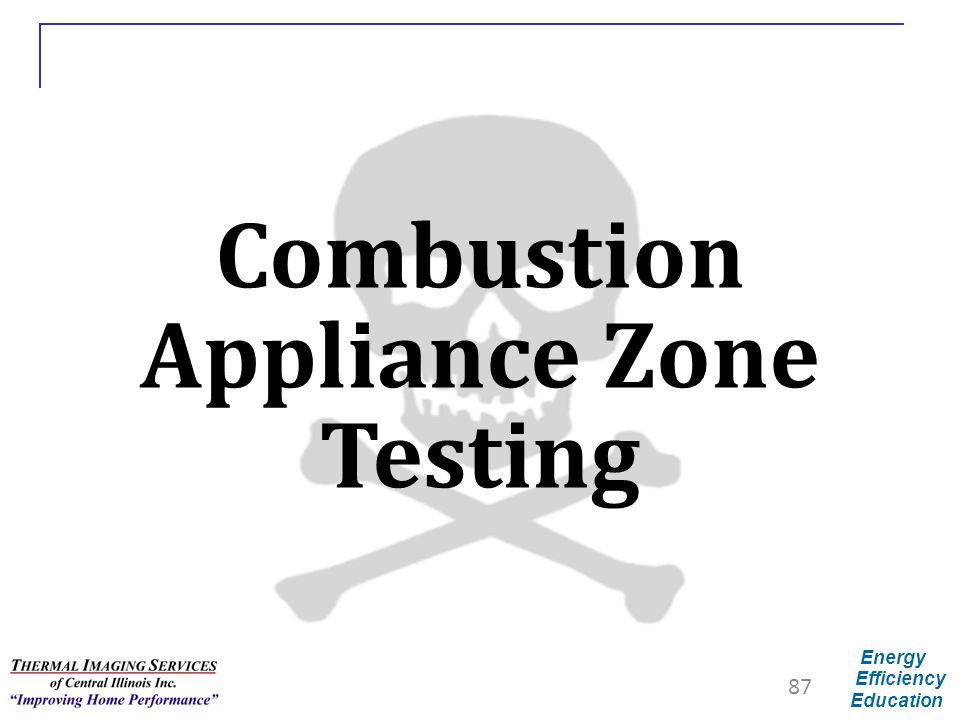 Combustion Appliance Zone Testing