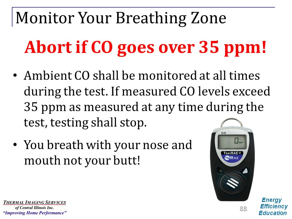 Monitor Your Breathing Zone