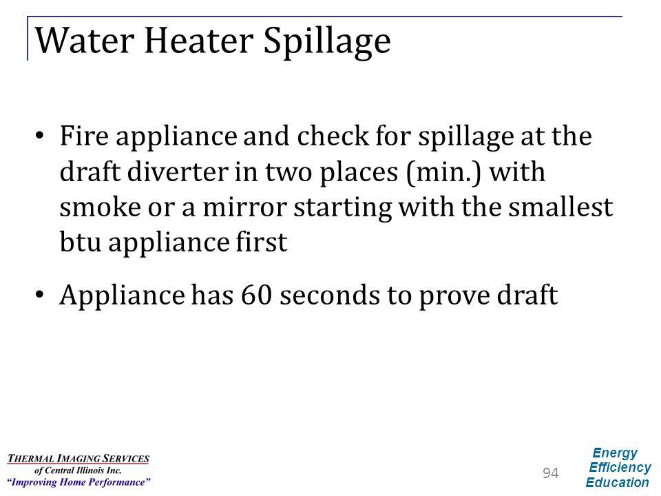 Water Heater Spillage