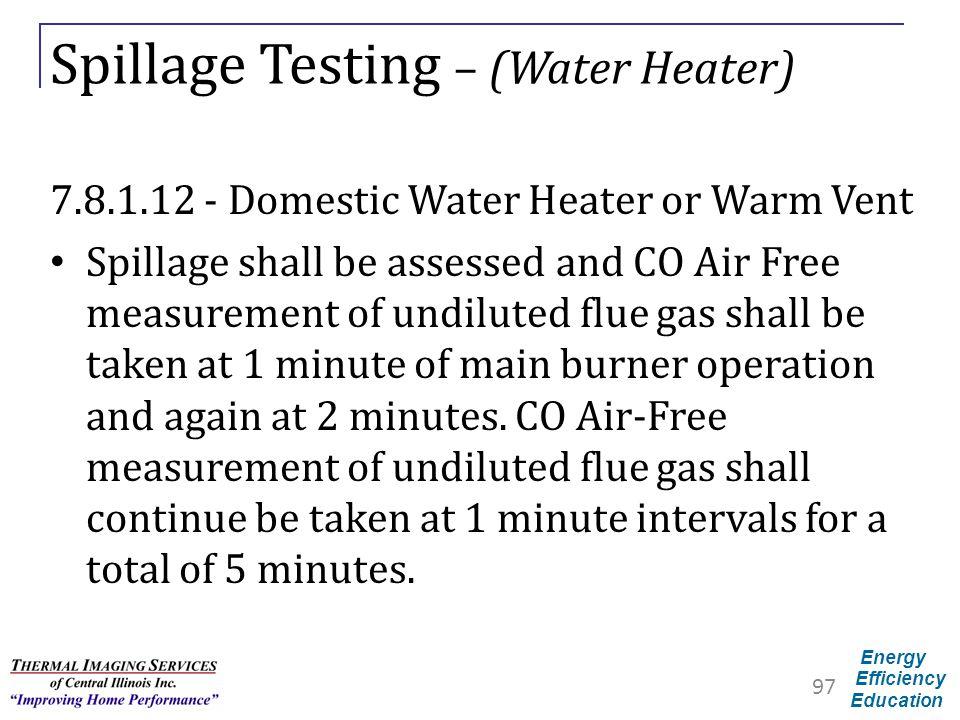 Spillage Testing – (Water Heater)
