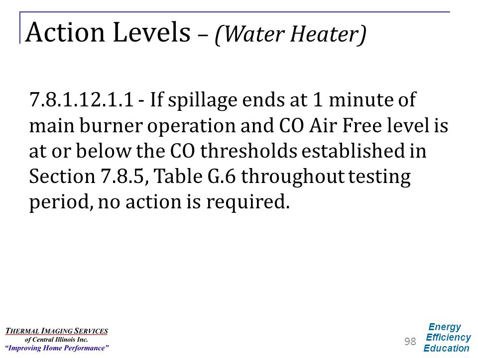 Action Levels – (Water Heater)
