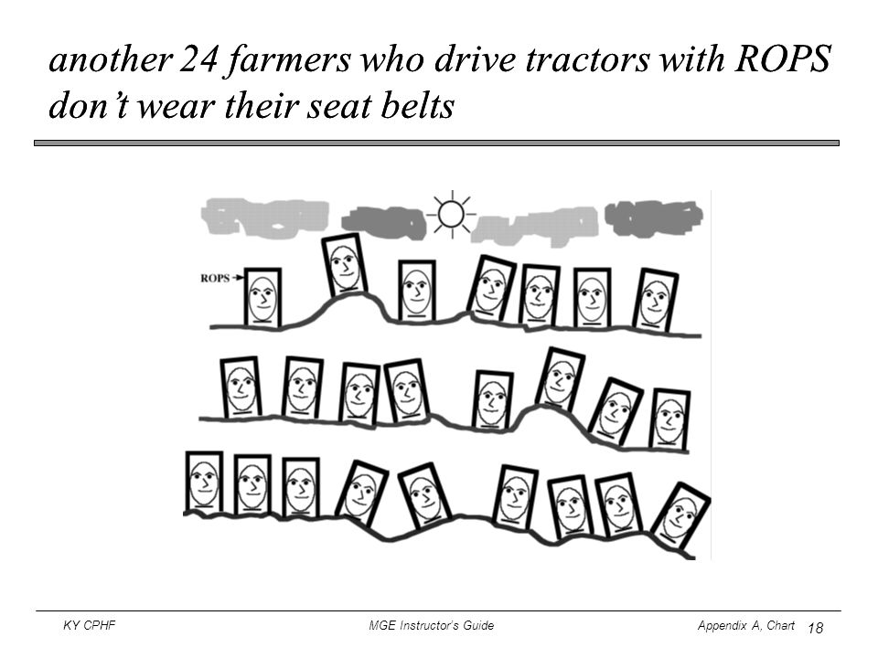 another 24 farmers who drive tractors with ROPS