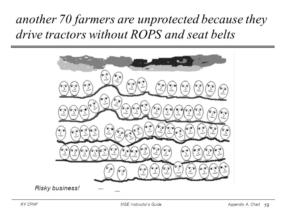 another 70 farmers are unprotected because they