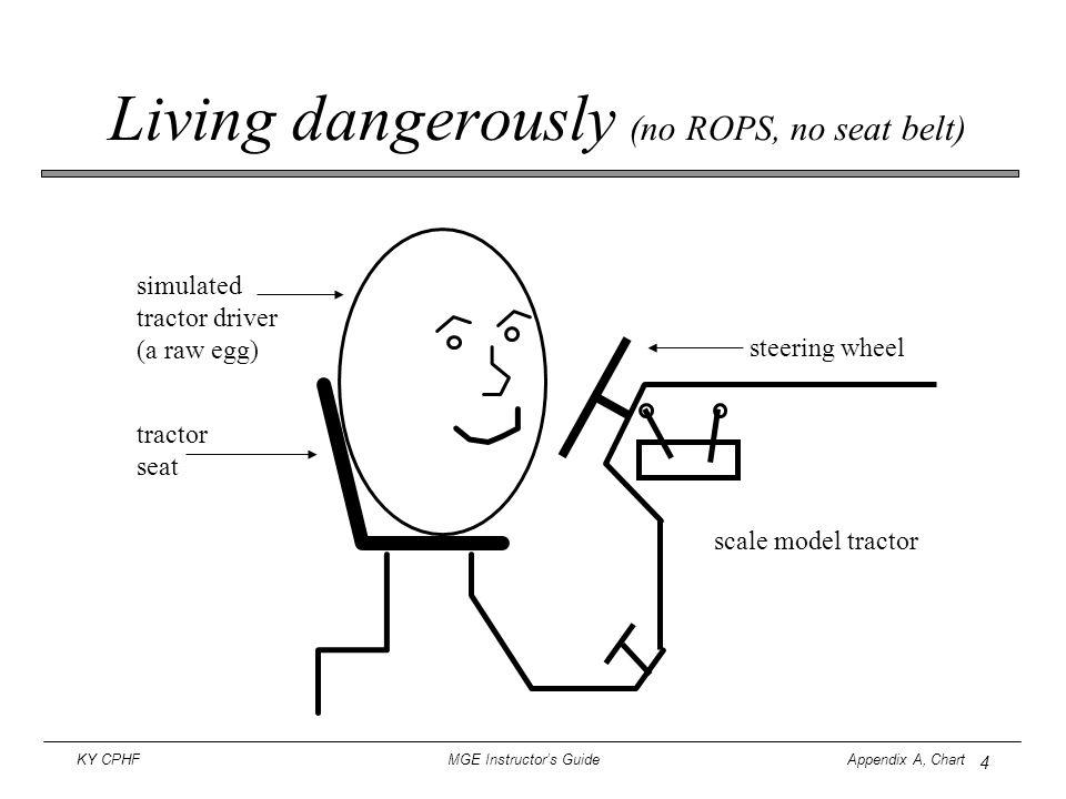 Living dangerously (no ROPS, no seat belt)