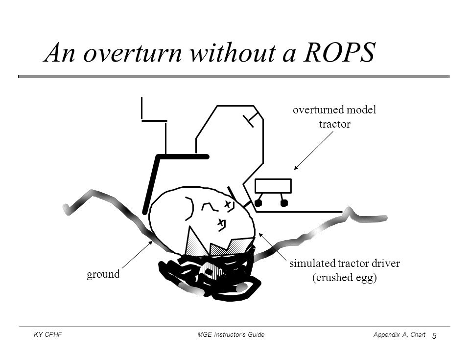 An overturn without a ROPS
