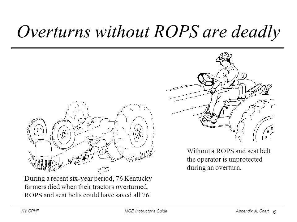 Overturns without ROPS are deadly