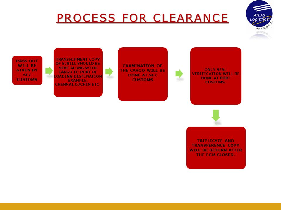 PROCESS FOR CLEARANCE PASS OUT WILL BE GIVEN BY SEZ CUSTOMS