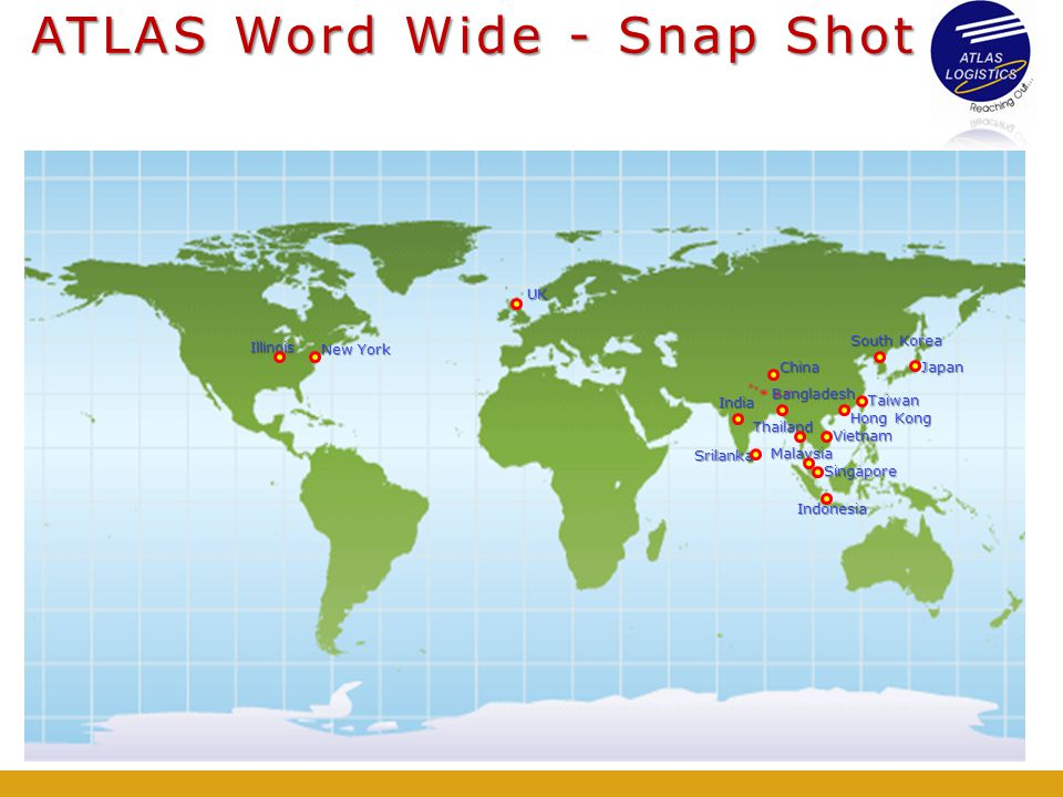ATLAS Word Wide - Snap Shot