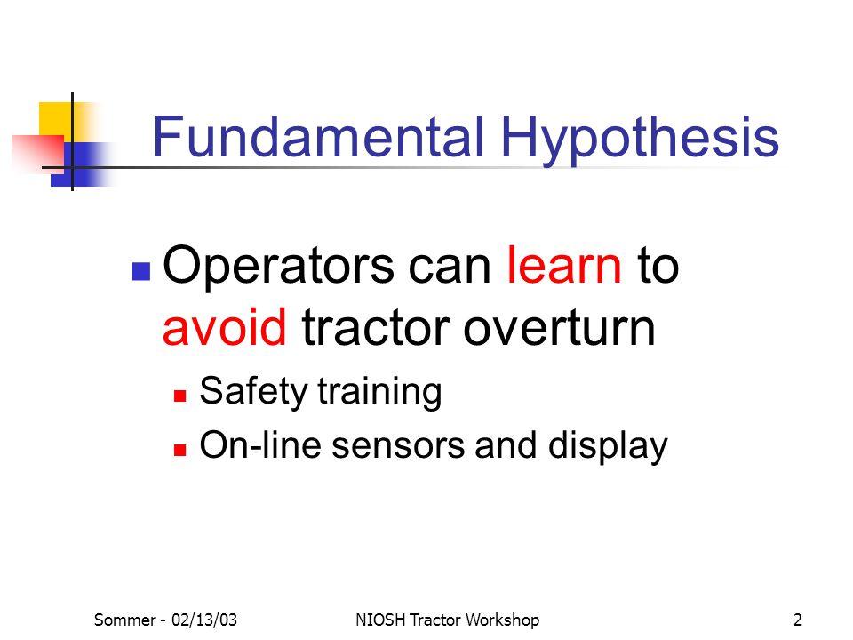 Fundamental Hypothesis